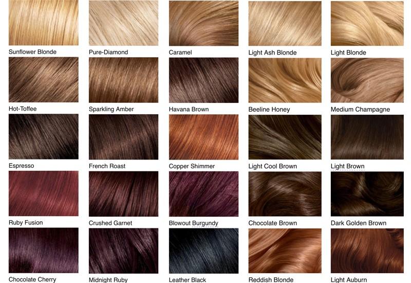 آموزش ترکیب رنگ مو در منزل